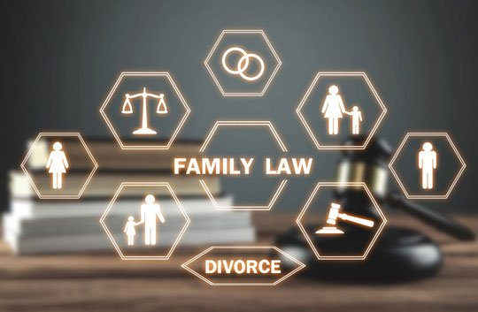 Prawo rodzinne